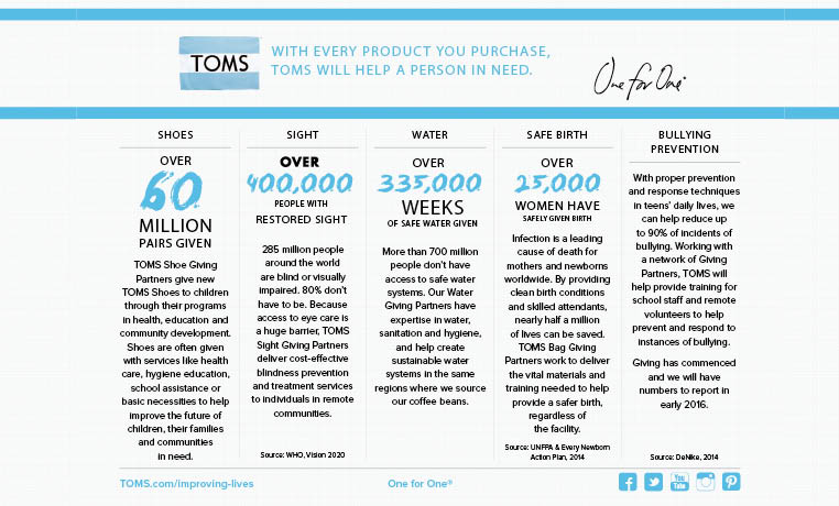 With every Toms purchase, Toms will help a person in need