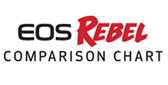 Canon EOS Rebel Comparison Chart