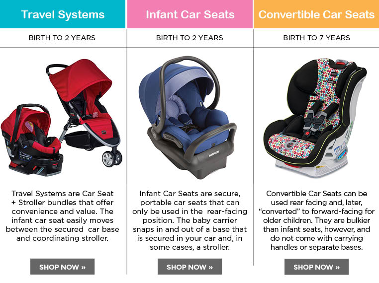 REAR-FACING AND FORWARD-FACING CAR SEATS