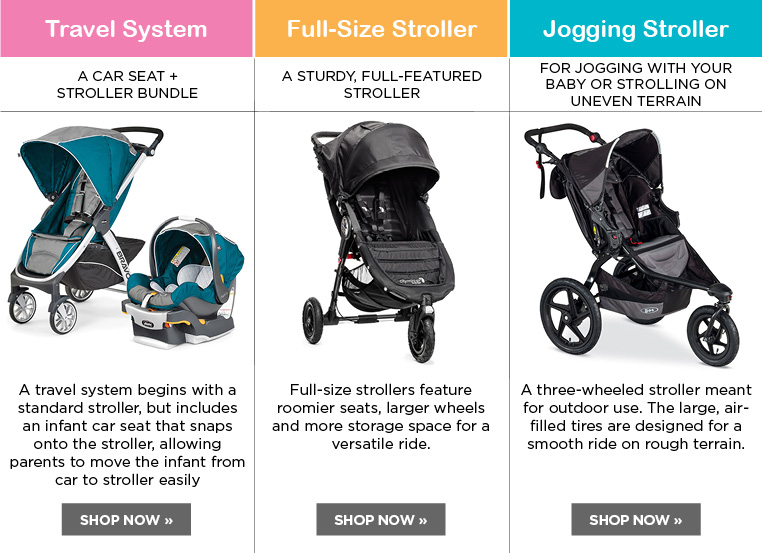Strollers | Shop Your Navy Exchange - Official Site