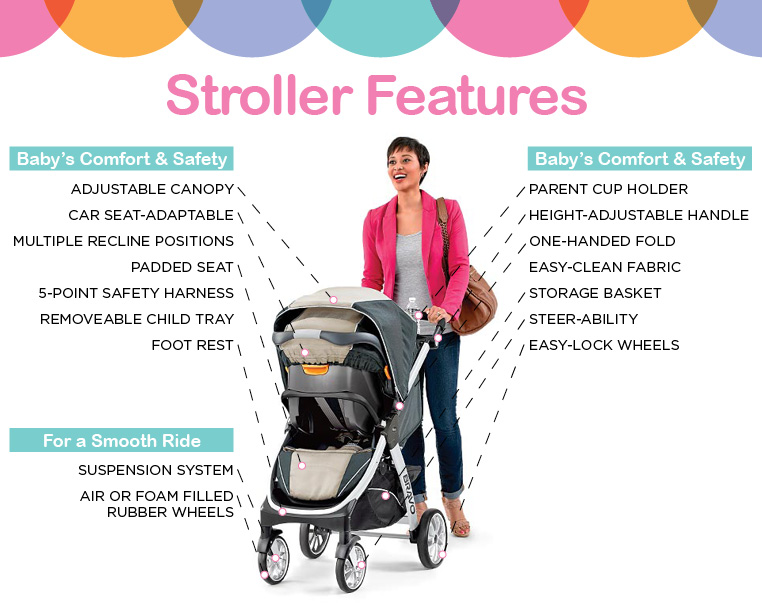 STROLLER FEATURES