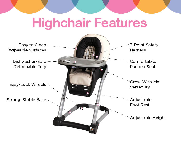 Highchair Features