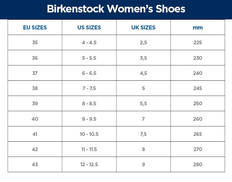Birkenstock Women S Gizeh Sandal Sandals Shoes Your Navy Exchange Official Site